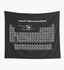 Periodic Table of Linux Distros - Black and White Wall Tapestry