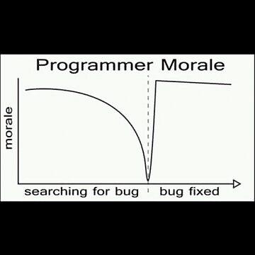 Programmer bug graph by talexander0819