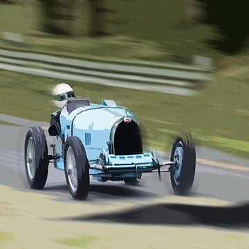 Bugatti Type 35B by MetricMeasure