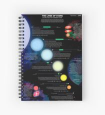 The lives of stars ⛔ HQ quality Spiral Notebook