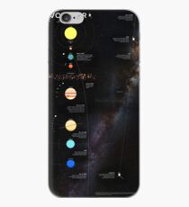 Voyager 1 path ⛔ HQ quality iPhone Case
