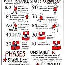 Palliative Performance Status  by H34RTHC4R3