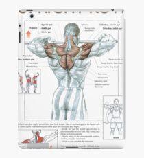 Upright Row - Exercise Diagram iPad Case/Skin