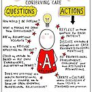 Dignity Conserving Care: Attitude by H34RTHC4R3