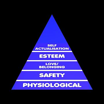 Maslow's Pyramid of needs by stuwdamdorp