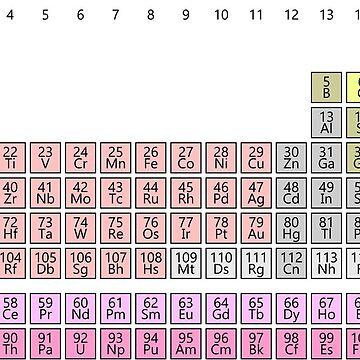 Simple Periodic Table Chart by romeobravado