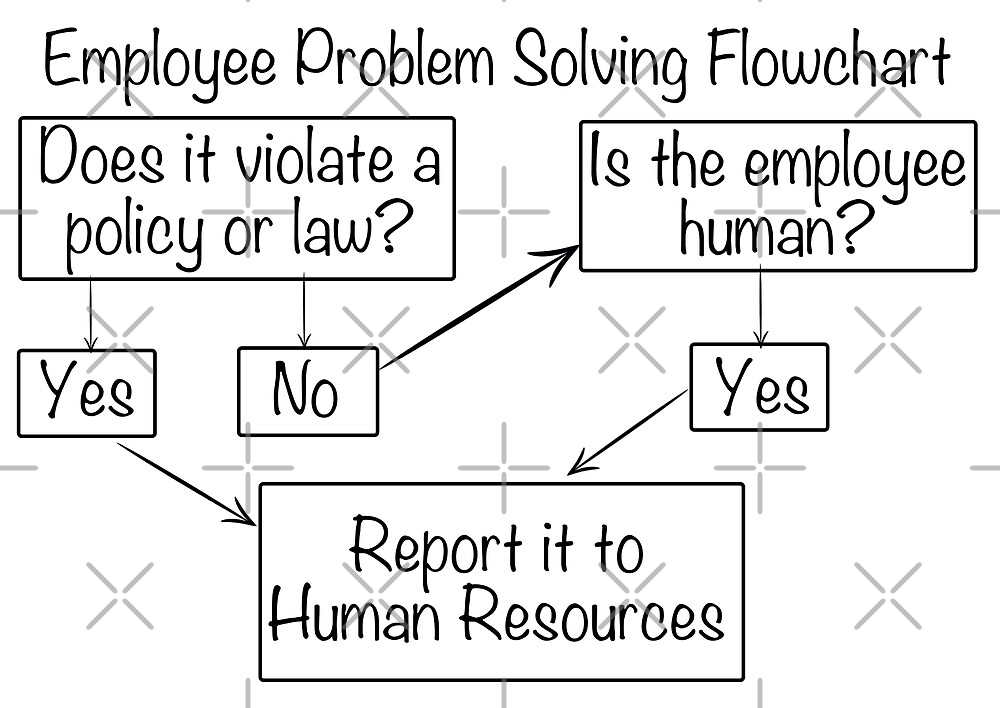 Human Resources Employee Problem Solver Flow Chart By Colorflowart