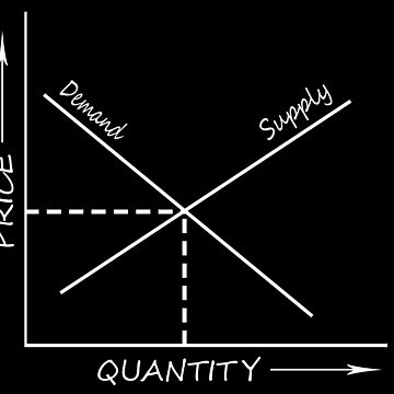 Supply and demand chart white on black by stuwdamdorp