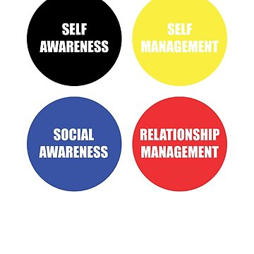 Emotional Intelligence by TBoneCaputo