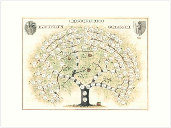 Original Genetti Family Tree by GenettiFamily