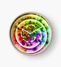 Convergent Evolution Clock