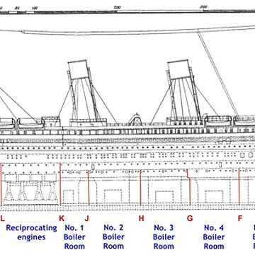 TITANIC, Side plan of the RMS Titanic  by TOMSREDBUBBLE