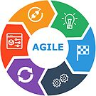 «agile lifecycle icons» de yourgeekside