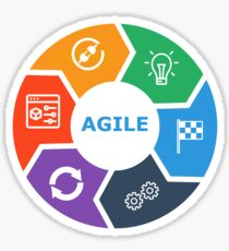 agile lifecycle icons Sticker