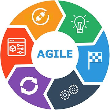 agile lifecycle icons by yourgeekside