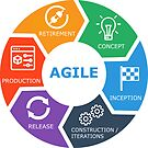 «agile lifecycle icons text» de yourgeekside