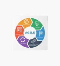 agile lifecycle icons text Art Board Print