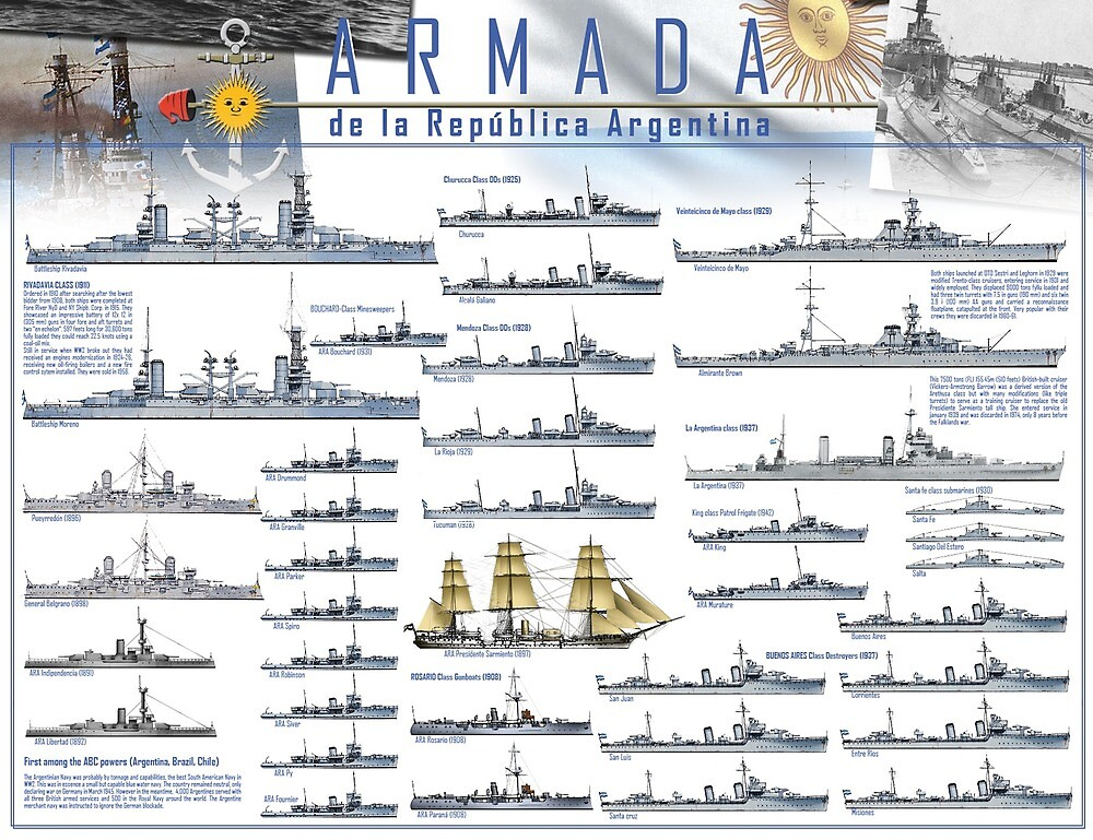 Armada de la Republica Argentina by TheCollectioner