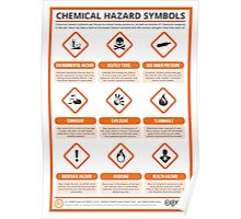 A Guide to Chemical Hazard Labels Poster