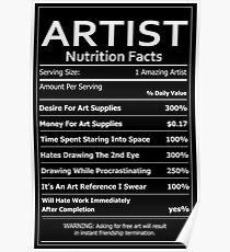 ARTIST Nutrition Facts Poster