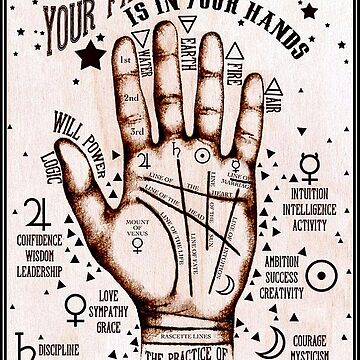 PALMISTRY : Vintage Psychic Hand Reading Print by posterbobs