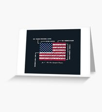 July 4th 1960 Greeting Card