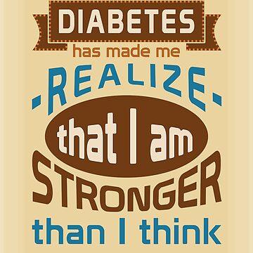 Diabetes has made me realise I am Stronger by Hopasholic