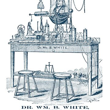 1877 Dr. White's Medical Electricity by historicimage