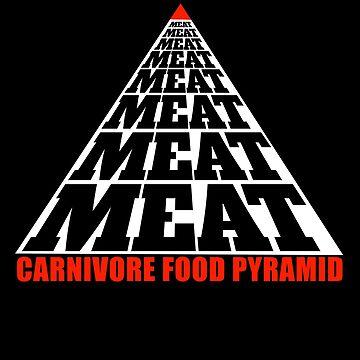 Carnivore Diet Food Pyramid Zero Carb  by Karina2017
