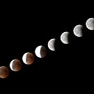 Phases of full eclipse of the Moon by Lukasz Szczepanski