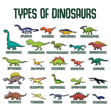 Types of Dinosaurs by mMx-Design