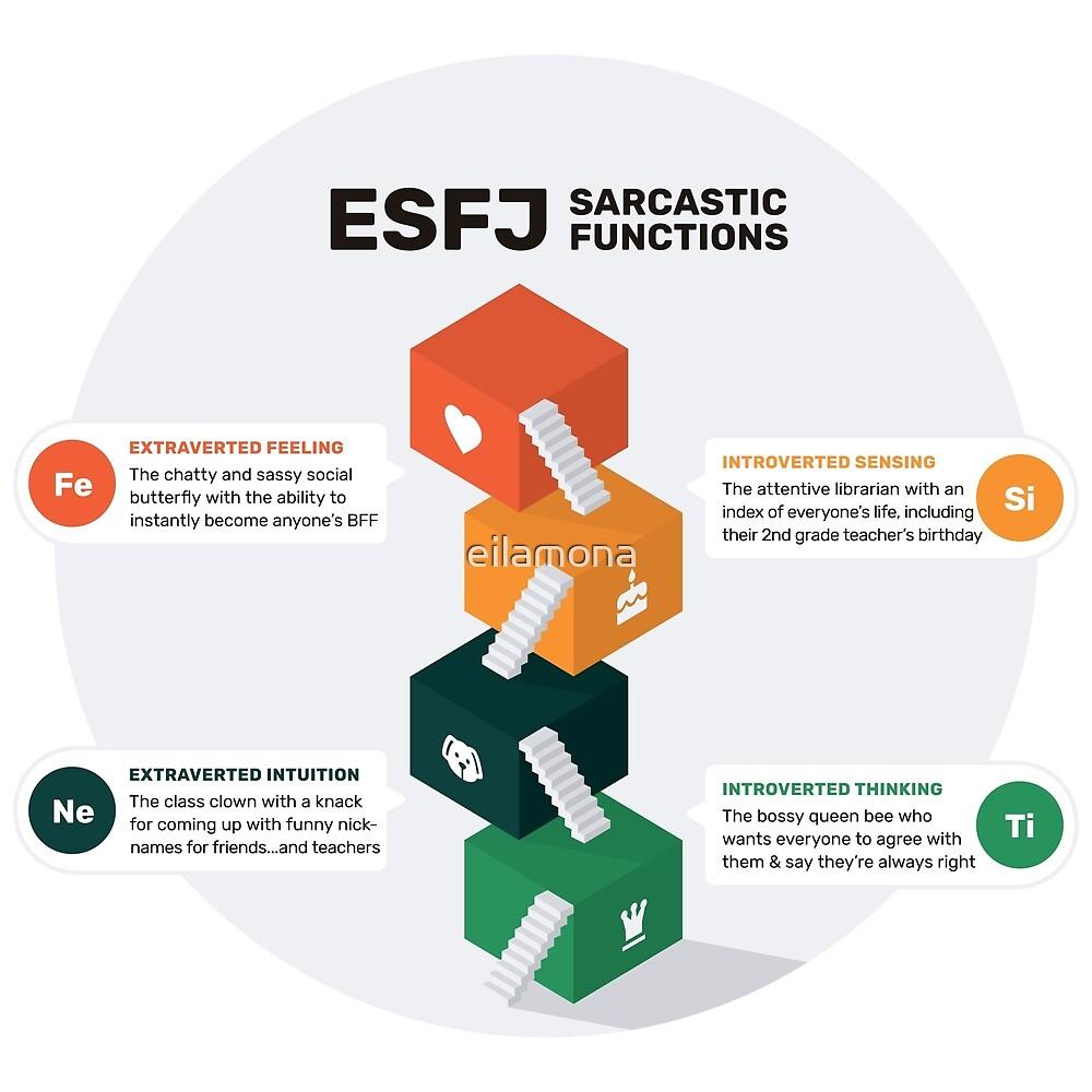 ESFJ Sarcastic Functions by eilamona