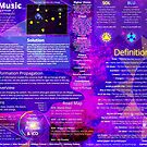 cXc Music One Pager by CurrentXChange
