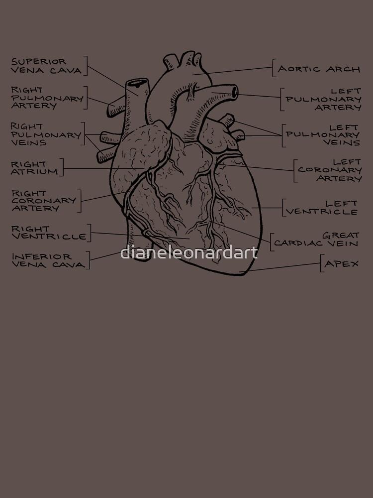 Anatomisches Herzdiagramm (schwarzer Text) von dianeleonardart