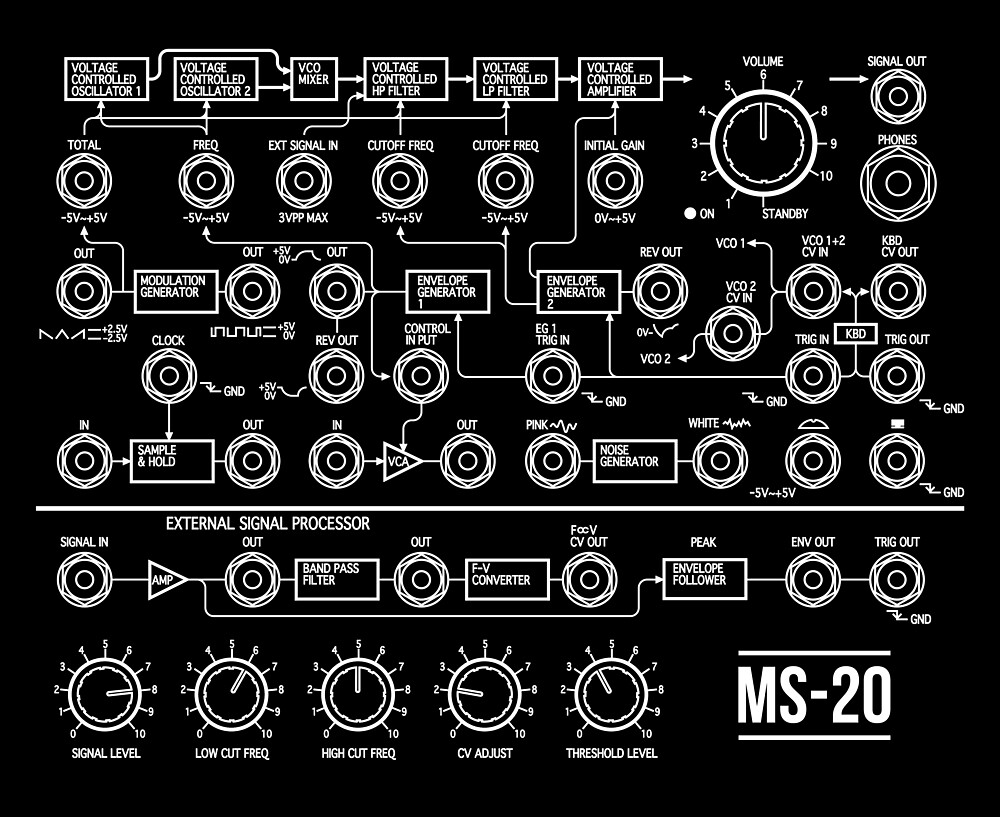MS-20 White by synthshirts