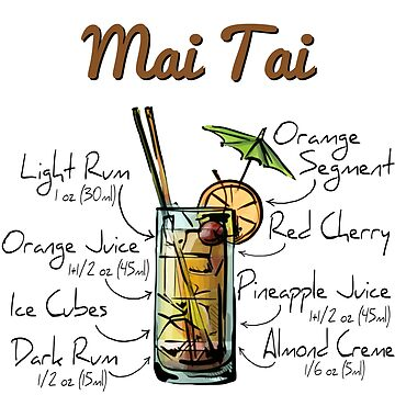 Mai Tai Recipe by HuckleberryArts