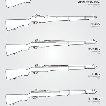 Prototypes of the M1 Garand by nothinguntried