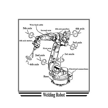 Welding Robot Diagram by TheEvilCompany