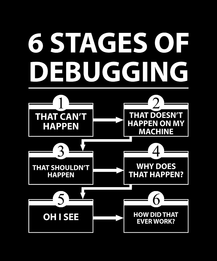 6 stages of debugging by Evelyus
