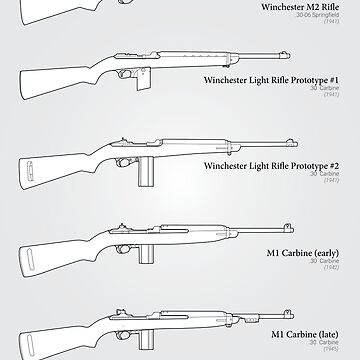 Development of the M1 Carbine by nothinguntried