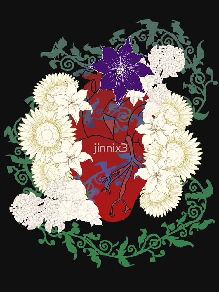 Botanist Heart by jinnix3