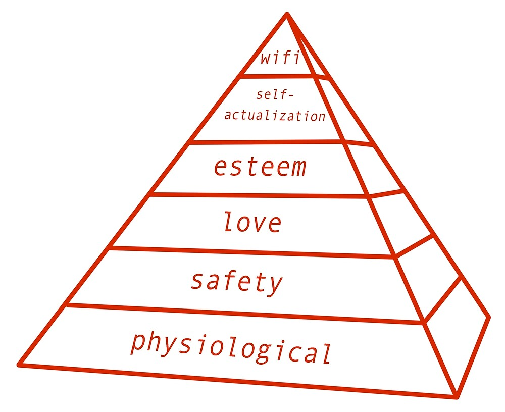 Updated Maslow's Hierarchy  by Meme Economy