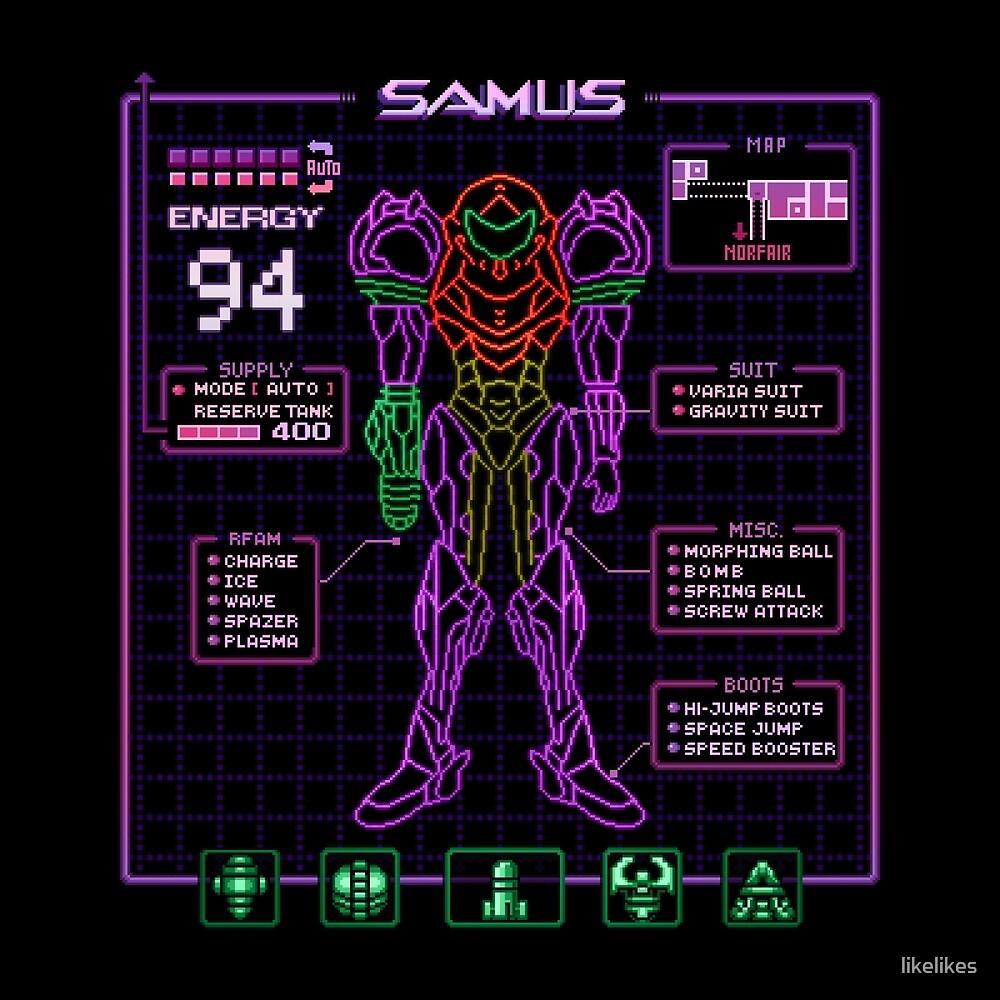 Sammy Stats by likelikes