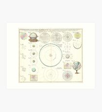 Astronomical Instruments and Diagrams (1753) Art Print