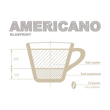 How-to Coffee - Americano Edition by FortyNinjaFISH