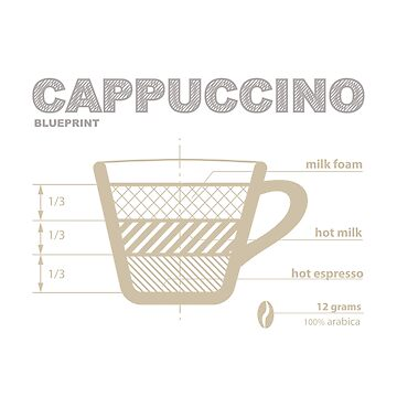 How-to Coffee - Cappuccino Edition by FortyNinjaFISH