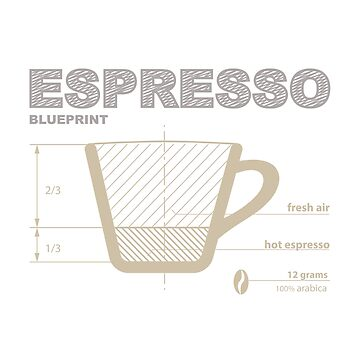 How-to Coffee - Espresso Edition by FortyNinjaFISH