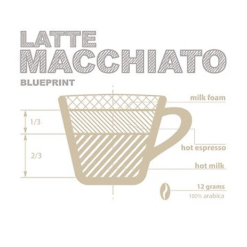 How-to Coffee - Latte Macchiato Edition by FortyNinjaFISH
