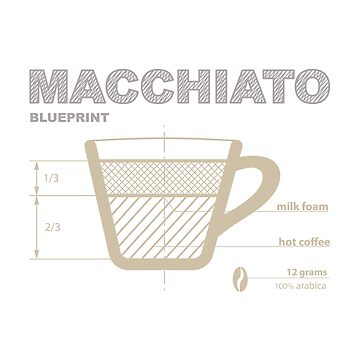 How-to Coffee - Macchiato Edition by FortyNinjaFISH