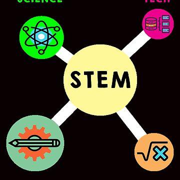S.T.E.M - Science Technology Engineering Mathematics by tshirtfandom